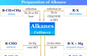Alkanes or Paraffin preparation methods and general molecular formula