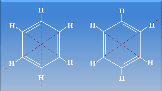 Application of Dipole Moment for Molecules