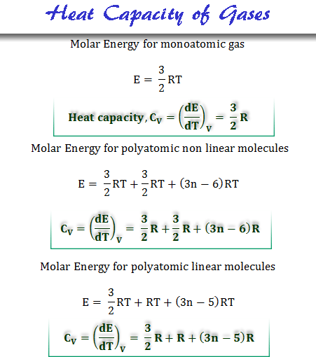 Calculation of Cp and Cv from energy equation of gases