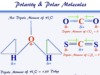 The polarity of bonds in polar and nonpolar molecules like water and carbon dioxide in chemistry