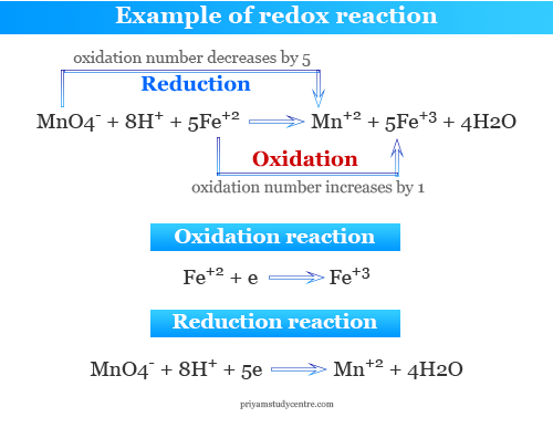 Example of redox reaction for oxidation of iron by potassium permanganate in acid medium