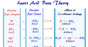 Definition and Chemical Properties of Lewis Acids Base Reaction