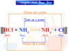 Protonic definition or Bronsted Lowry Conjugate acid base pair in Chemistry