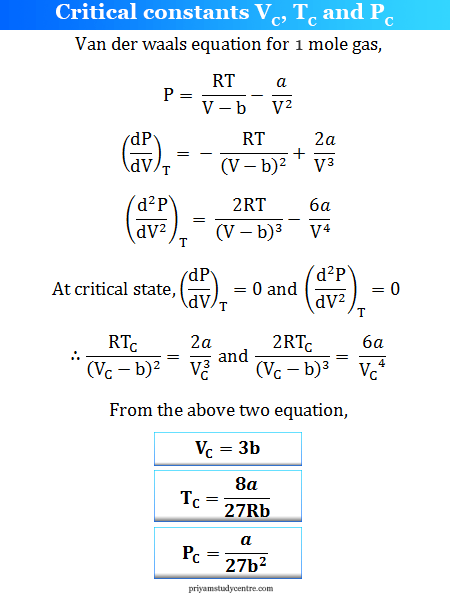 Critical constants temperature (Tc), pressure (Pc), and volume (Vc) formula for real gases