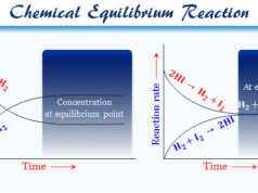 Chemical equilibrium or dynamic equilibria reaction and reactant product solution