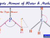 Dipole moment definition, examples, unit in chemistry, application to calculate μ for water and methane molecules