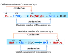 Balance chemical equations for balancing redox reactions by ion electron and oxidation number formula in science