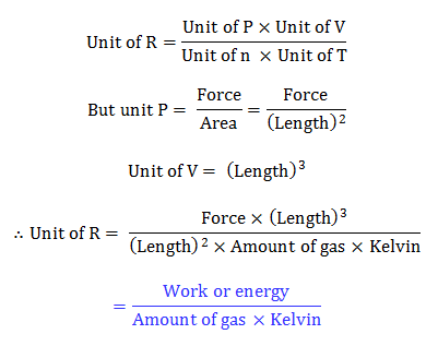 Formula and unit of universal constant from ideal gas law
