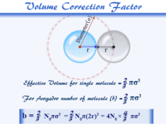 Volume Correction factor for Van der Waals equation of state in real gases