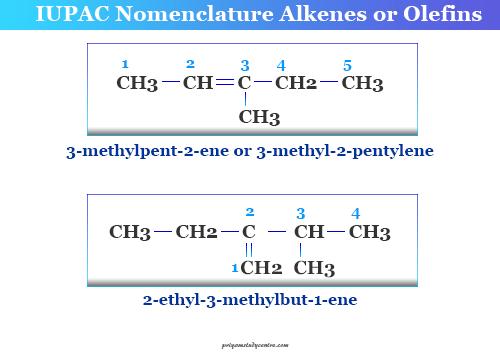 IUPAC Nomenclature Alkenes or Olefins