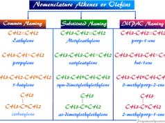 Alkene olefin material structure and IUPAC nomenclature or naming of common alkenes olefins like ethylene, propylene, butylene