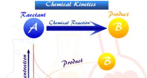 Studies of chemical kinetics formulas in chemistry and rate law for reactants and products in kinetic reactions