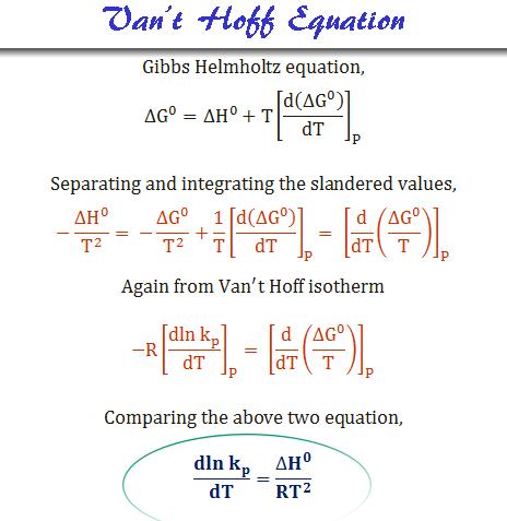 Van't Hoff equation from Gibbs - Helmholtz free energy relation