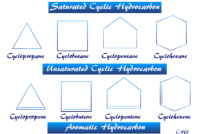 Hydrocarbons like arometic, aliphatic or polynuclear hydrocarbon sources, definition, and examples
