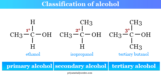 Classification of alcohol like primary, secondary and tertiary alcohols with examples