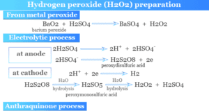 How to make hydrogen peroxide from metal peroxide or sulfuric acid or Anthraquinone