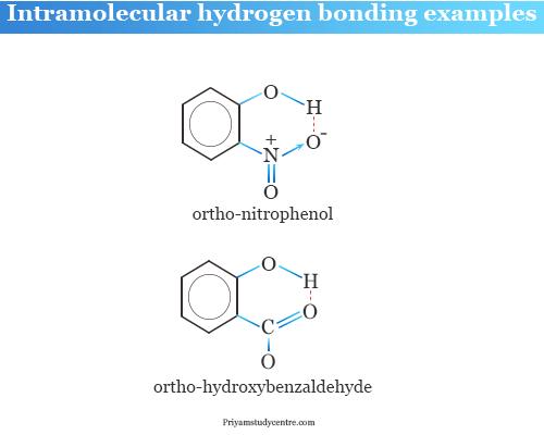 Intramolecular hydrogen bonding examples in Ortho hydroxybenzaldehyde and o-nitrophenol