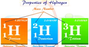 Hydrogen element symbol, properties, and isotopes protium, deuterium, and tritium