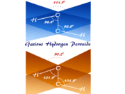 Hydrogen peroxide structural formula uses chemical preparation process