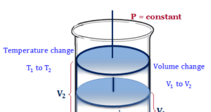 1st law of thermodynamics and conservation of energy, heat change and internal energy