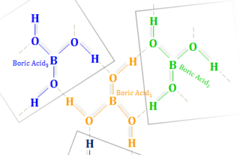 Boric acid (H3BO3) Structure, Properties, Preparation, and Chemical uses
