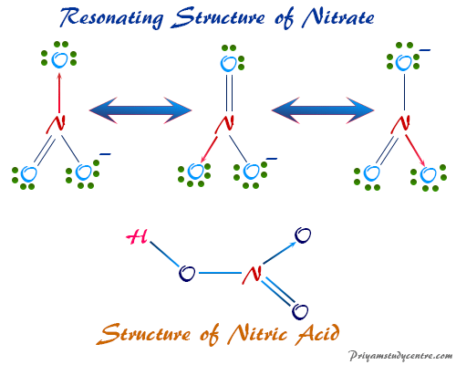 Nitric acid (chemical formula HNO3) and nitrate ion structure, uses, and production process