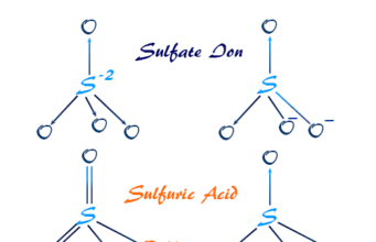 Sulfuric acid (H2SO4) and sulfate ion structure. production, properties and uses