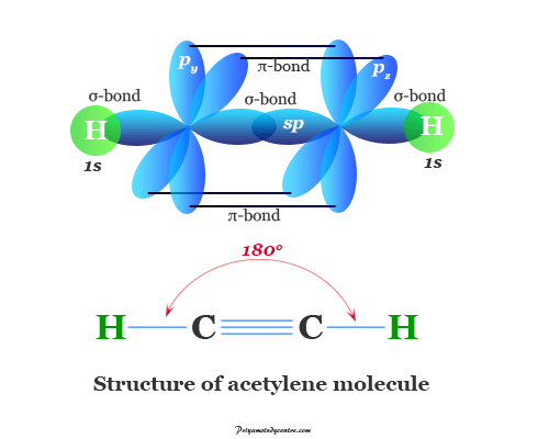 Acetylene gas molecule Lewis structure and chemical bonding