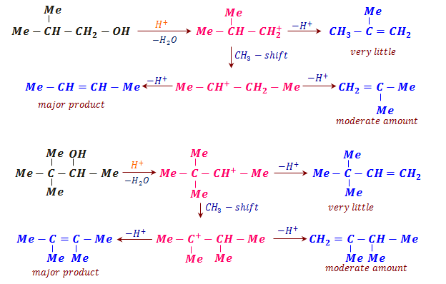 Dehydration of alcohols for preparation alkenes