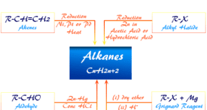 Alkanes or Paraffin wax natural sources, molecular formula, preparation and chemically uses