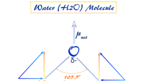 Shape of water molecule, chemical formula H2O, formed by oxygen and hydrogen existing in solid (ice), liquid, gas form