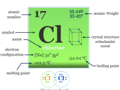 Chlorine element symbol, facts, uses and periodic table properties of greenish-yellow gas molecule