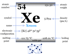 Xenonchemical element or noble gas uses, facts, discovery, properties, isotopes and position on periodic table