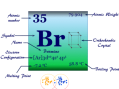 Bromine (Br), red-brown fuming liquid and chemical element of Group 17 ( VIIA) or halogen family of periodic table used to prepare many industrial compounds