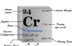 Chromium (Cr) in the periodic table chemical element, uses, properties, and discovery of metal from its mineral