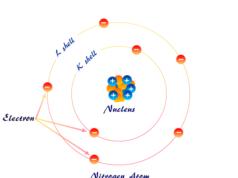 Electron arrangement structure of nitrogen atom