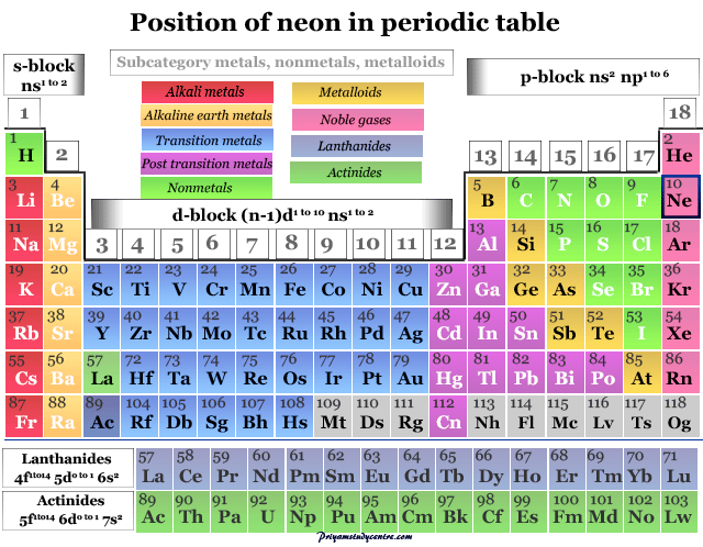 Position of noble gas or chemical element neon in the periodic table