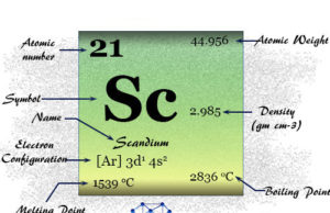 Scandium (Sc), chemical element or rare-earth metal of Group 3 with periodic table properties, occurrence, isotopes, and uses