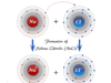 Ionic bonding formation in sodium chloride (NaCl) from metal sodium and non-metal chlorine atoms in chemistry