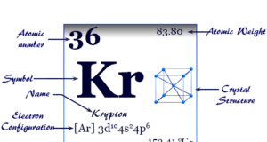 Krypton (Kr), chemical element or noble gas of Group 18 of periodic table with properties, compounds, fluorescent lamps uses
