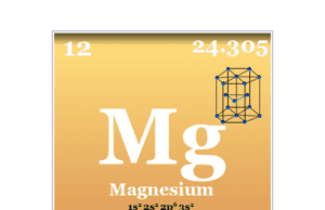 Magnesium element chemical element and periodic table properties