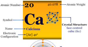 Calcium element chemical symbol, periodic table properties and facts