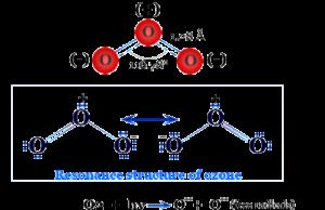 Ozone gas structure molecular properties preparation