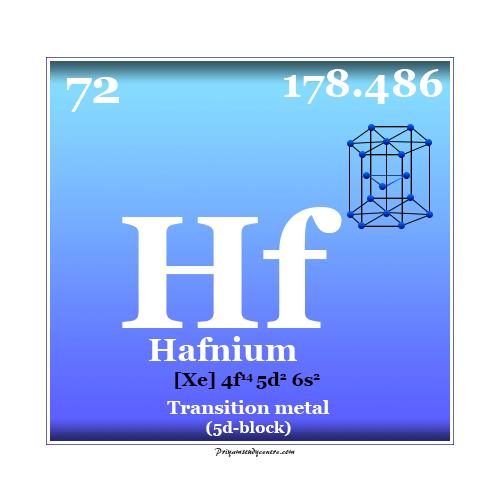 Hafnium element chemical symbol and periodic table properties