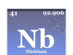 Niobium element or transition metal chemical symbol, properties, isotopes, uses and position on periodic table