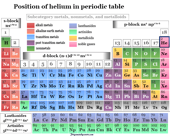 Position of noble gas helium in periodic table