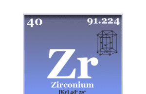 Zirconium element chemical symbol and periodic table properties