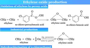 Ethylene oxide or epoxyethane molecular formula production and uses