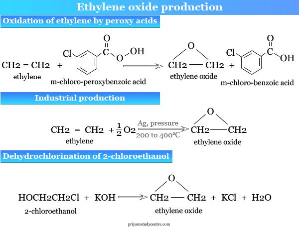 Ethylene oxide production from ethylene and 2-chloroethanol