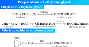 Ethylene Glycol Properties and preparation from ethylene, ethylene oxide and ethylene dibromide